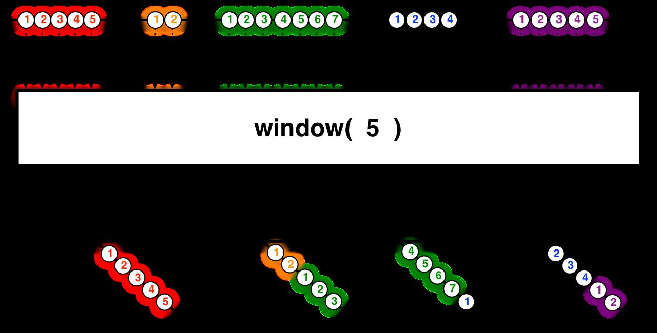 bp.window2
