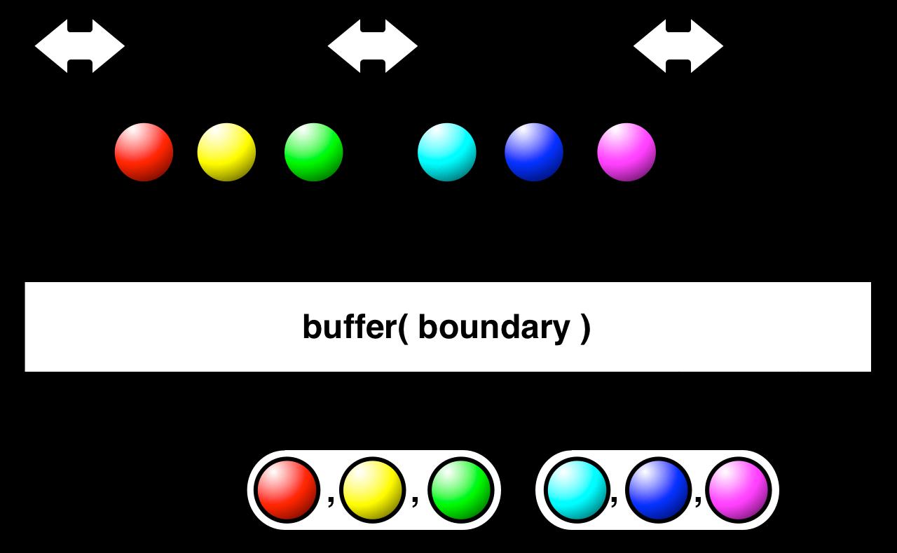 buffer8