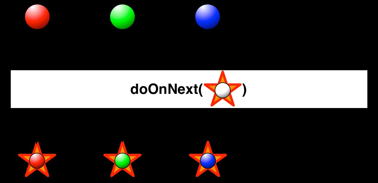 doOnNext