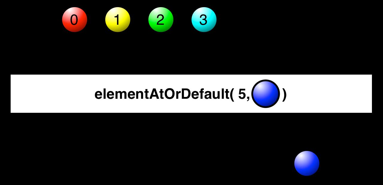 elementAtOrDefault
