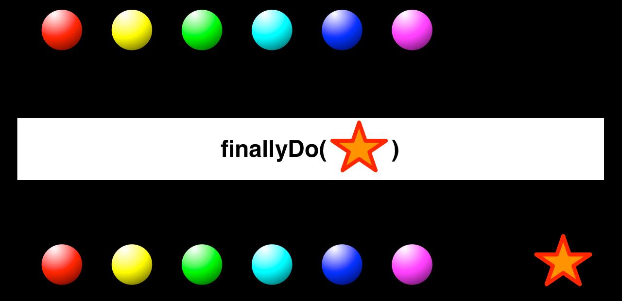 finallyDo